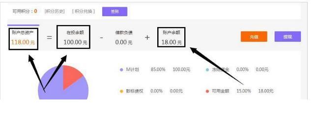 钱盆网,100元新手标月撸18元。.jpg