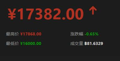 FreeWillex虚拟币交易平台,注册就送18元可提现。(正规平台).jpg