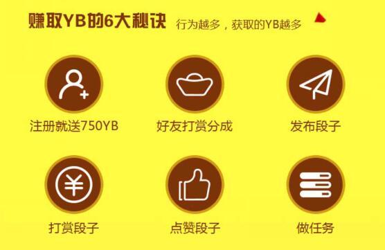 持币分红模式,赚取YB的方法.jpg