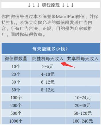微信加群2元一个的赚钱项目.jpg
